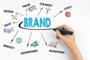 branding, brands, brand planning, branding panama city, brand planning panama city